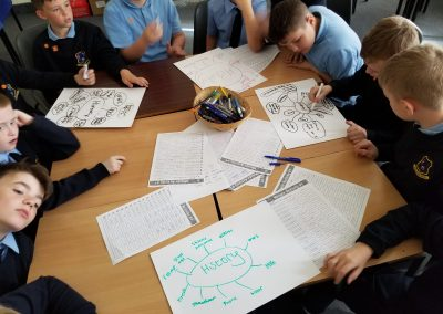 Students sitting around a desk making mind maps about history